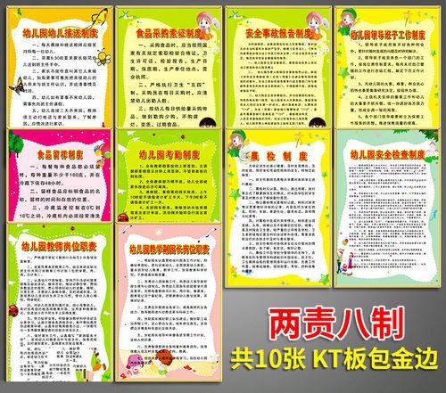 幼儿园规章制度牌园长教师岗位职责教育卫生食堂食品管理标识牌中小学