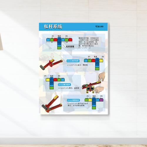 少儿编程 培训机构教室原理图挂画legao 环境布置装饰