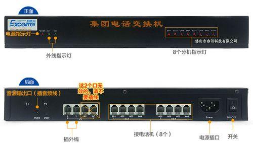 昌德讯电话交换机ts+208b 2进8出 2拖8内线 二次来显 可转移手机